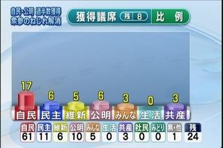13年07月21日20時40分-外部入力(1:TZ  )-番組名未取得.jpg